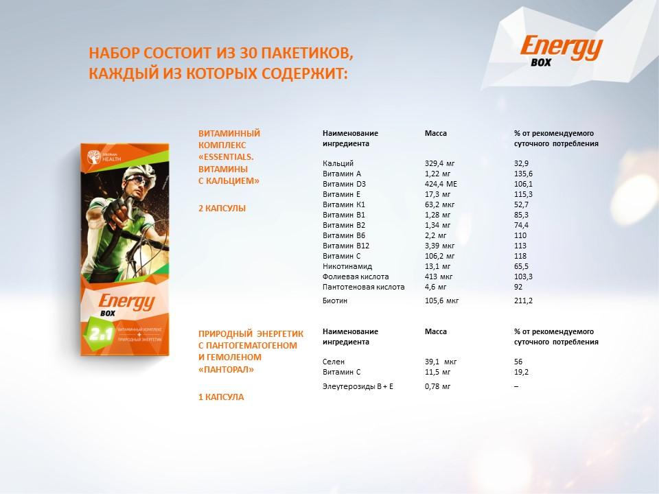 Витамины EnergyBox